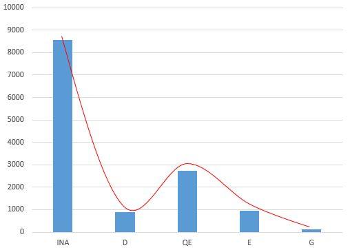 NuSkin1998 income distribution
